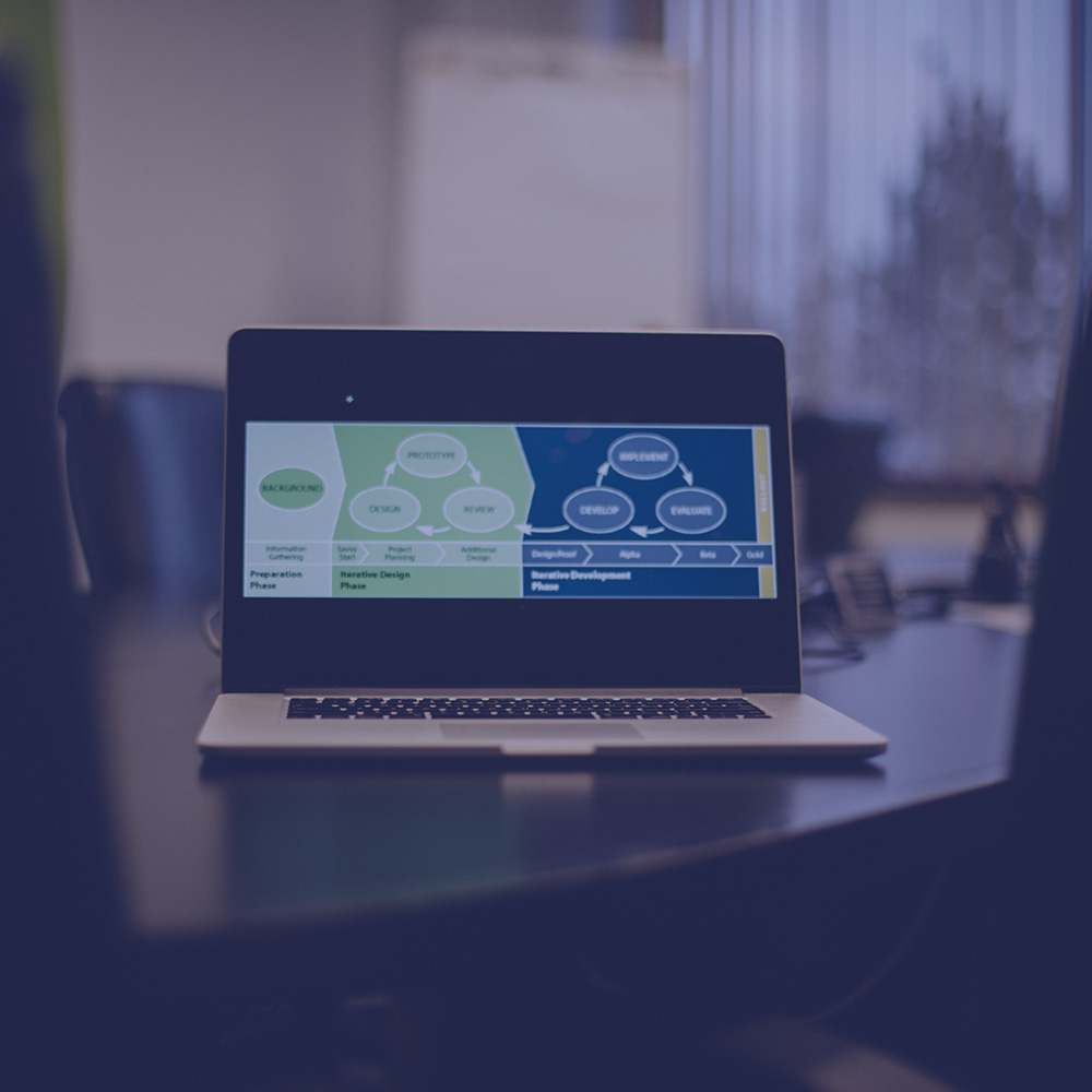 Agile eLearning Development with SAM - The Successive Approximation Model