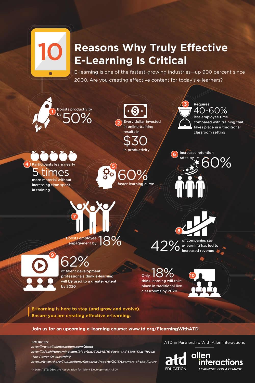 ATD_Infographic.jpg