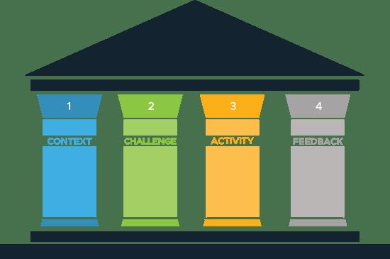 Pillar Image 2